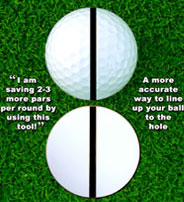 Aim like a golf Pro